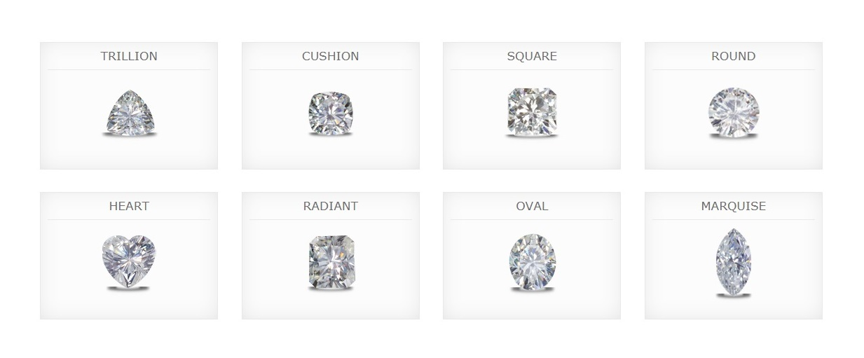 Moissanite Gemstone Shapes