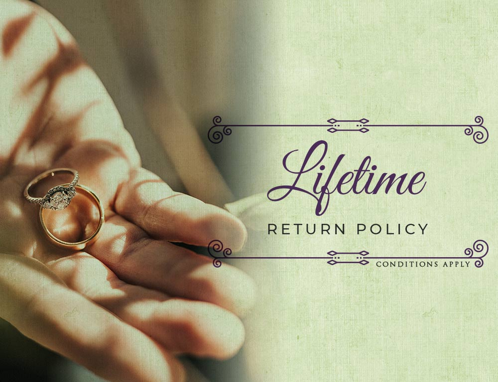 Lifetime Return Policy